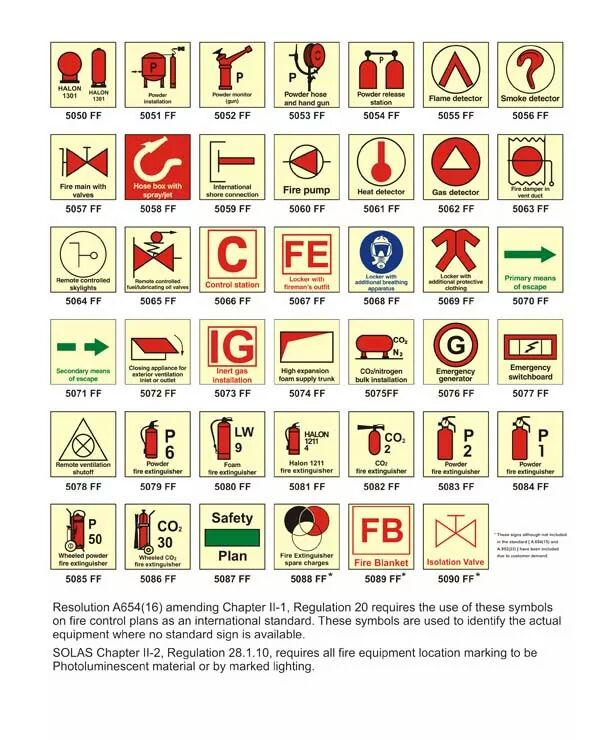 imo symbol for fire plan pdf