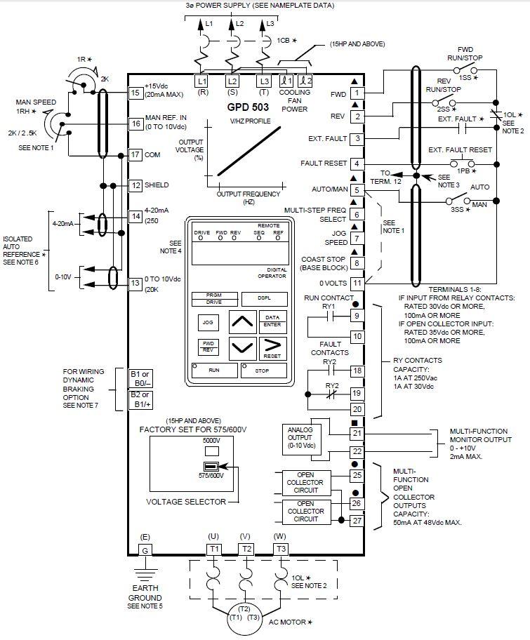 em3500 user guide