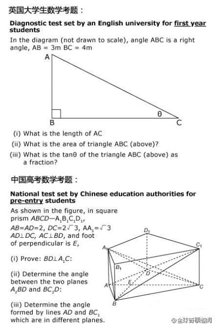 gaokao english questions pdf