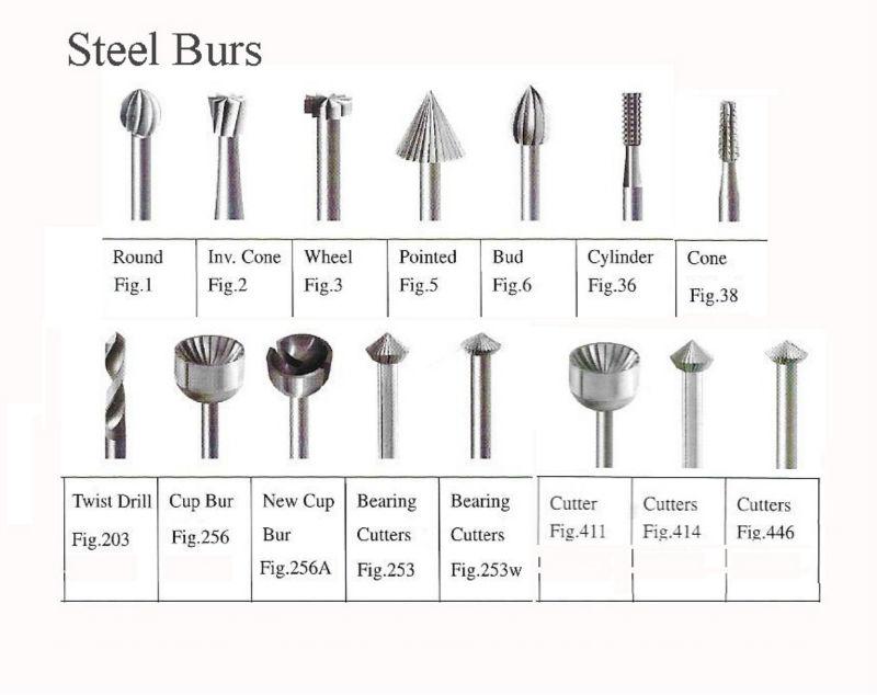 komet dental burs catalogue pdf