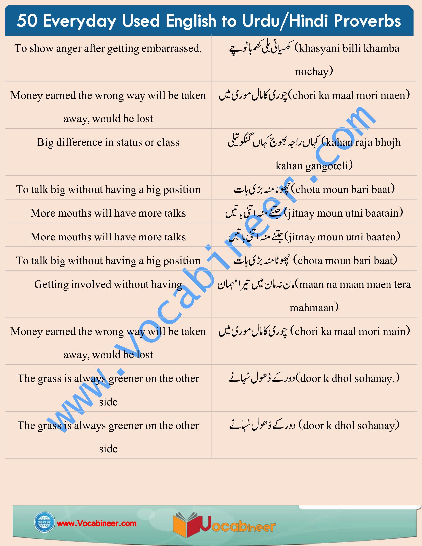 english to hindi paragraph pdf