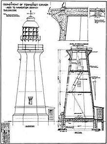 free lighthouse plans pdf