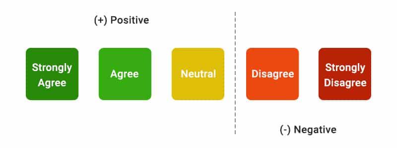 likert scale definition pdf