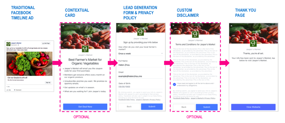 lead generation ads on facebook guide