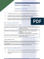 financial statement practice problems pdf