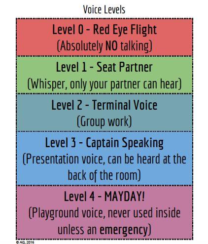 levels of strategy pdf
