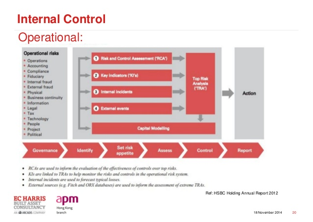 internal stakeholders pdf