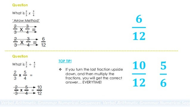 how to pass user testing sample test