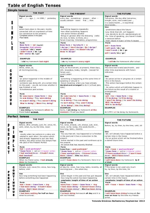 future in the past pdf
