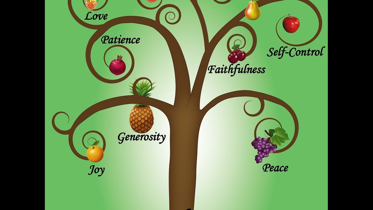 gifts and fruits of the holy spirit pdf