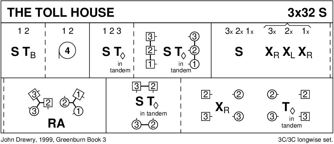 house dance dictionary