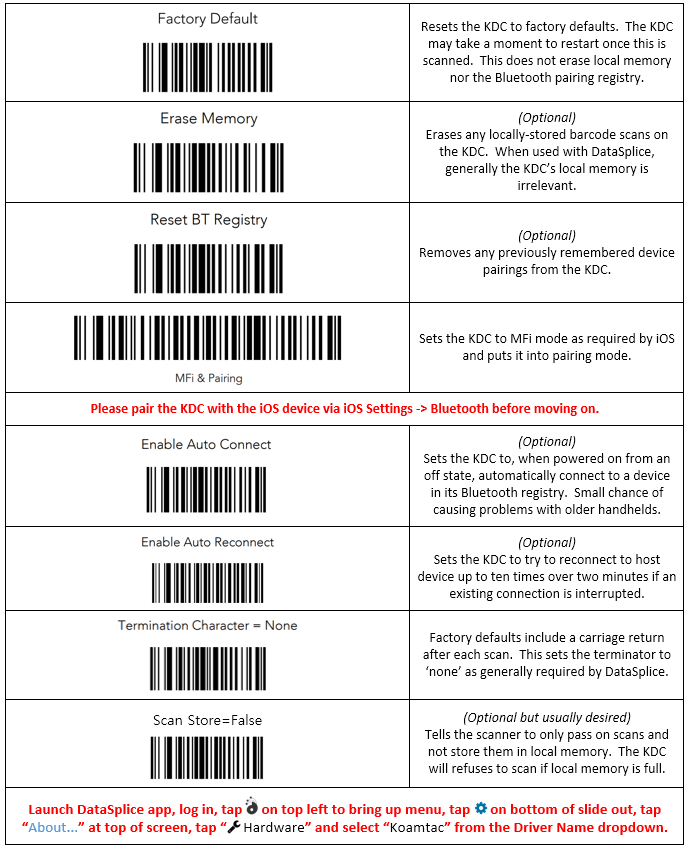 how to set up a barcode for instructions