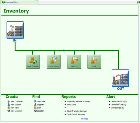 inventory management software features pdf