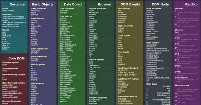javascript for web designers pdf