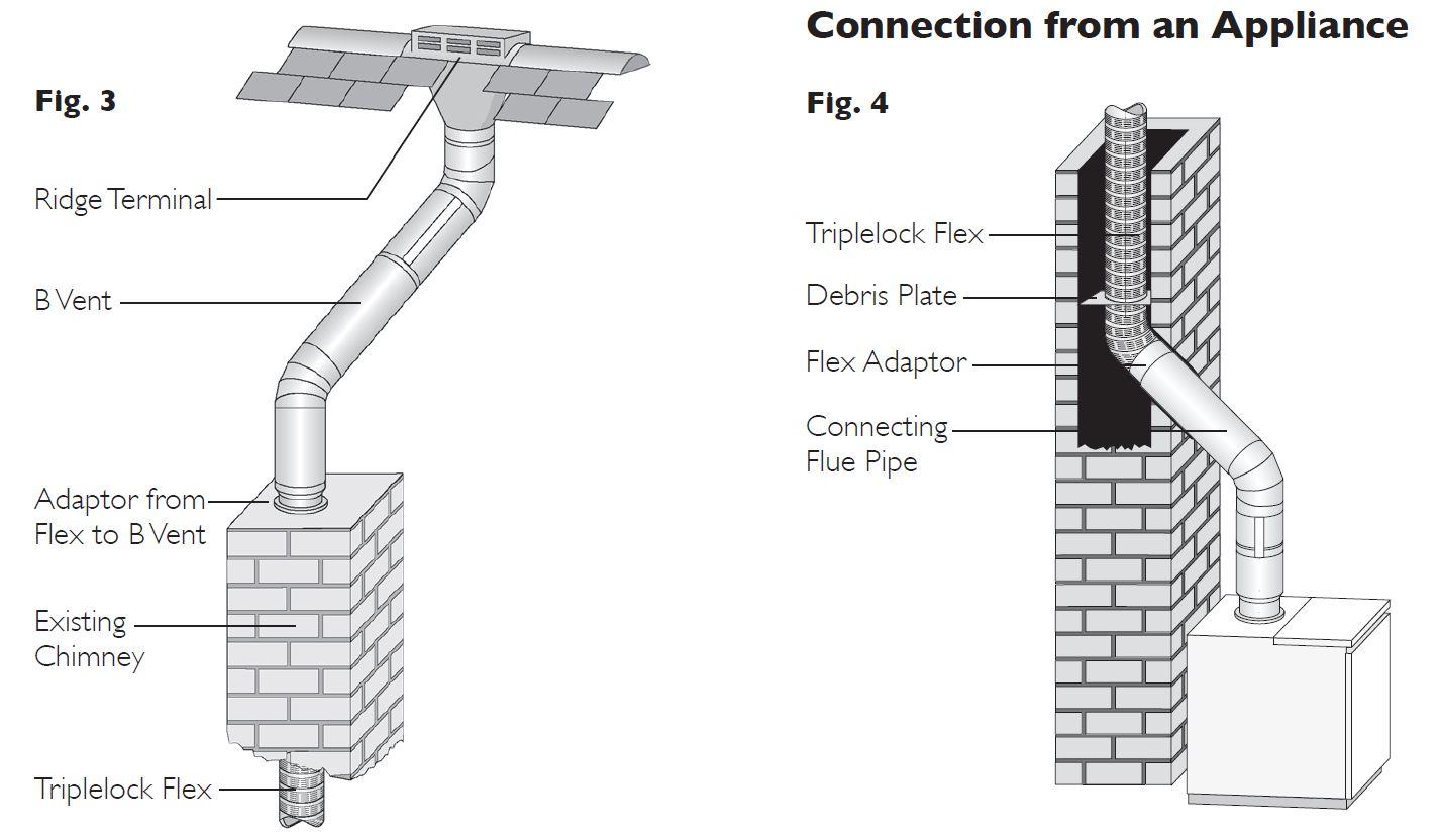 m flex chimney liner installation instructions