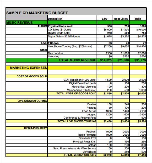 marketing budget pdf